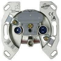 ASTRO GUT MMD 15 F - Zubehör Antennen