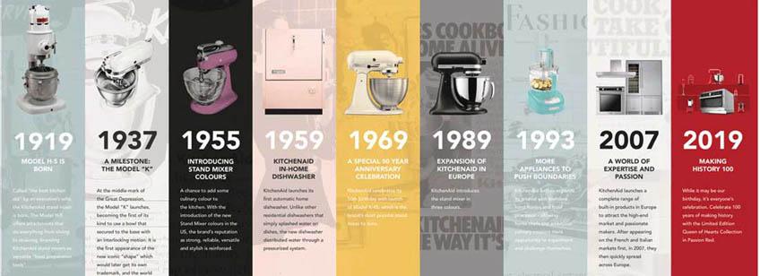 Hier geht es zu den KitchenAid Küchenmaschinen